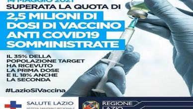 2.5 mln vaccini lazio